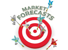 Share Market Predictions